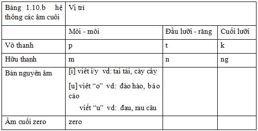 CVH - H 12