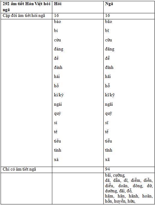 CVH - H 17A