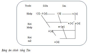 TND-H5
