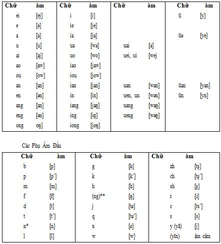 TND-H7